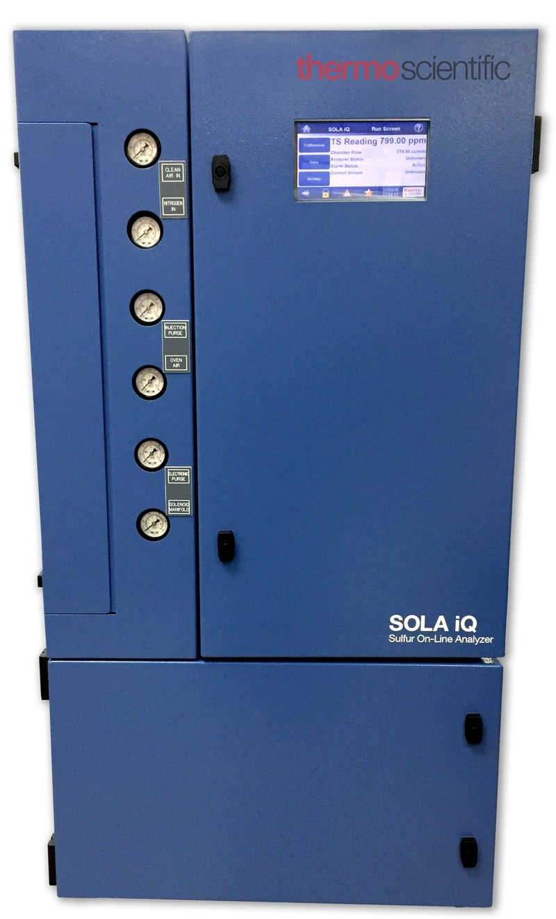 On Line Analyzer : Ogf brief on line sulfur analyzer