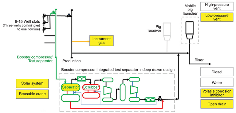 7805 For 4 20ma Current Injector together with 8255357374 further  in addition 2n2222 Datasheet moreover 4 Bit Adder In Vhdl. on schematic test