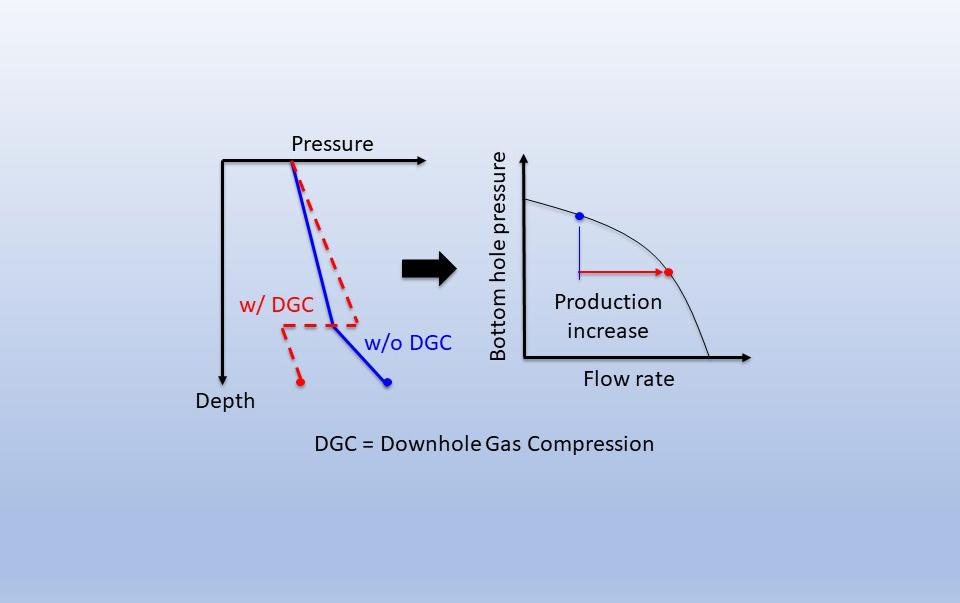 Wellhead Schematic Diagram on