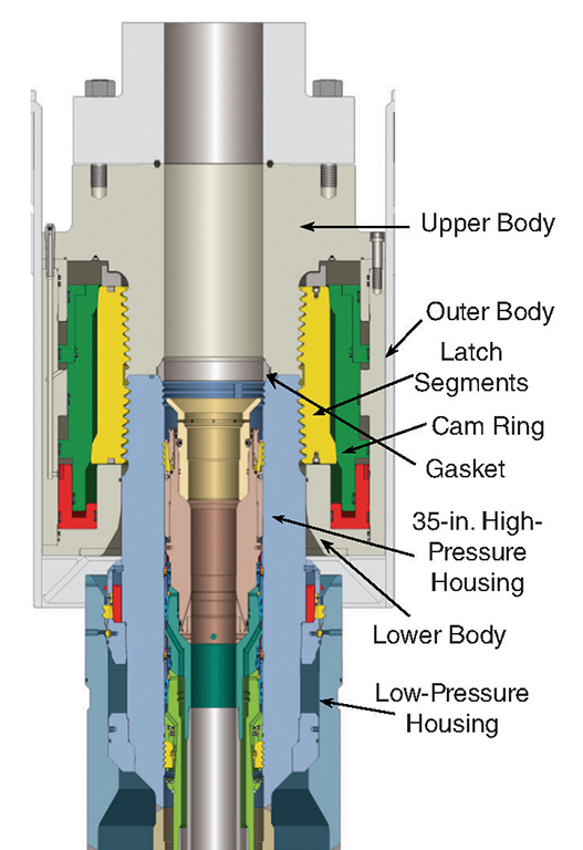 JPT Next-Generation HP/HT Subsea-Wellhead-System-Design