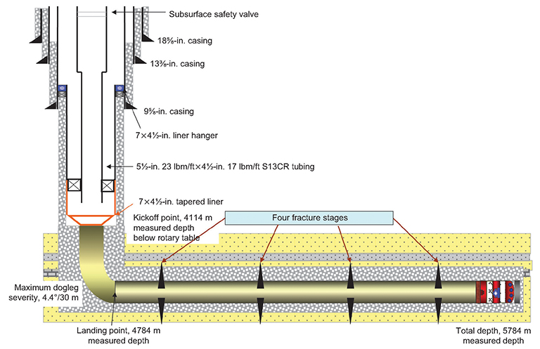Wiring Diagrams Well Drilled - Wiring Diagram Img on